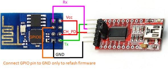 esp8266-reflash-firmware